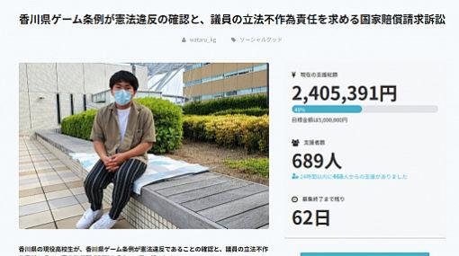 香川県の「ネット・ゲーム依存症対策条例」に対する賠償請求訴訟と憲法違反確認のため,費用を集めるクラウドファンディングがスタート